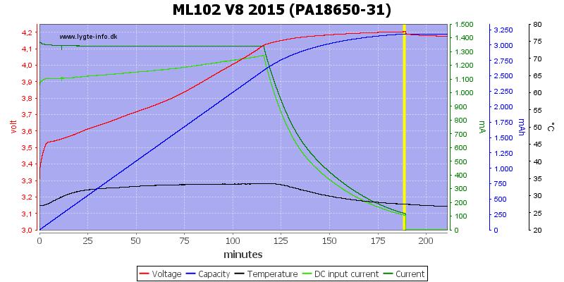 ML102%20V8%202015%20(PA18650-31)