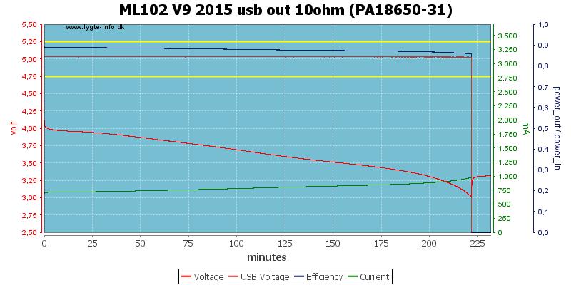 ML102%20V9%202015%20usb%20out%2010ohm%20(PA18650-31)