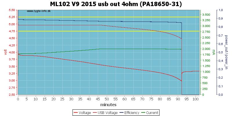 ML102%20V9%202015%20usb%20out%204ohm%20(PA18650-31)