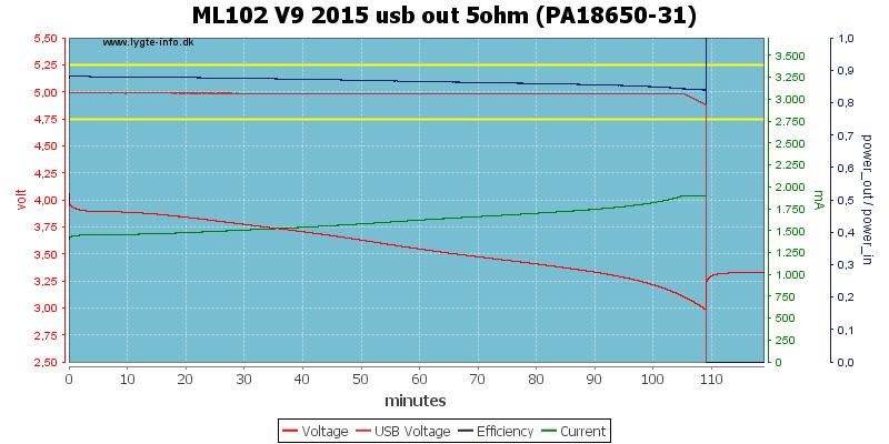 ML102%20V9%202015%20usb%20out%205ohm%20(PA18650-31)