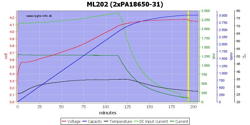 ML202%20(2xPA18650-31)