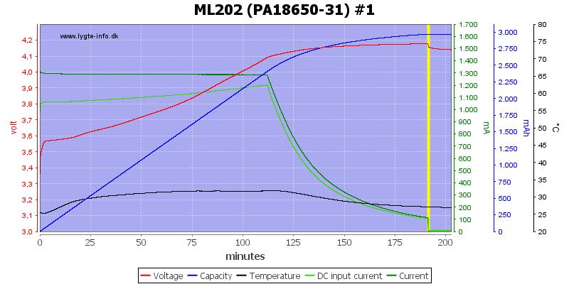 ML202%20(PA18650-31)%20%231