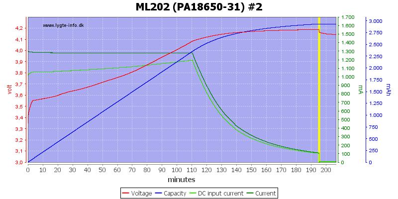 ML202%20(PA18650-31)%20%232