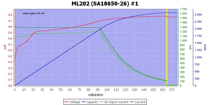 ML202%20(SA18650-26)%20%231