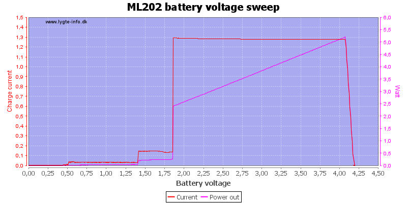 ML202%20load%20voltage%20sweep