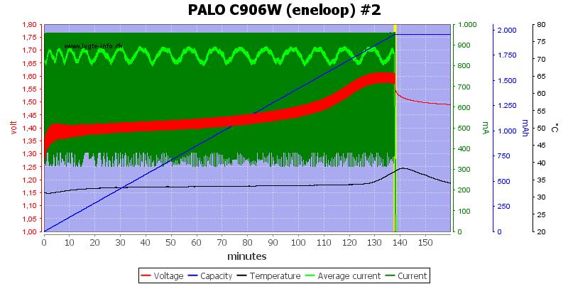 PALO%20C906W%20%28eneloop%29%20%232