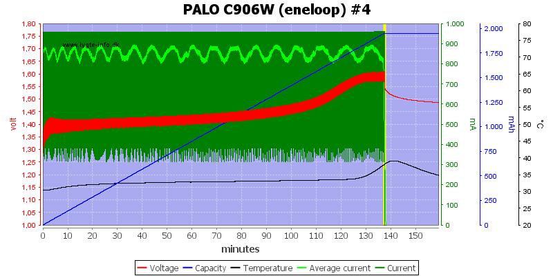PALO%20C906W%20%28eneloop%29%20%234