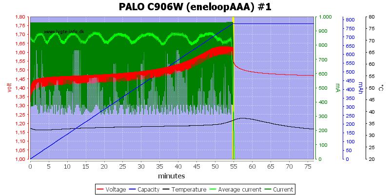 PALO%20C906W%20%28eneloopAAA%29%20%231