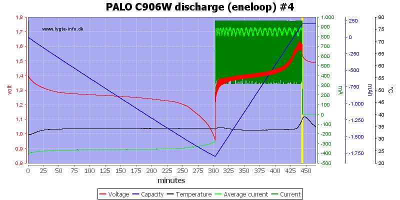 PALO%20C906W%20discharge%20%28eneloop%29%20%234
