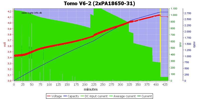 Tomo%20V6-2%20(2xPA18650-31)