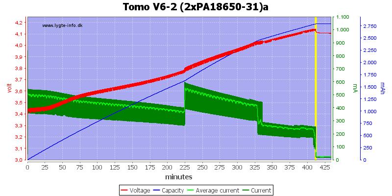 Tomo%20V6-2%20(2xPA18650-31)a
