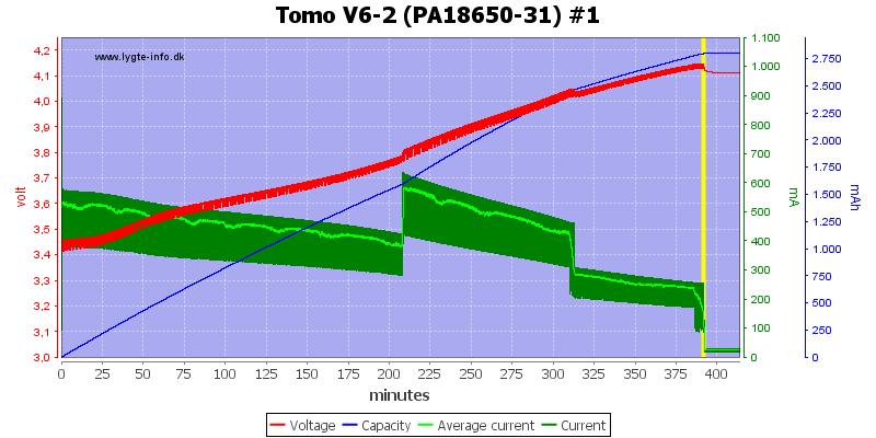 Tomo%20V6-2%20(PA18650-31)%20%231