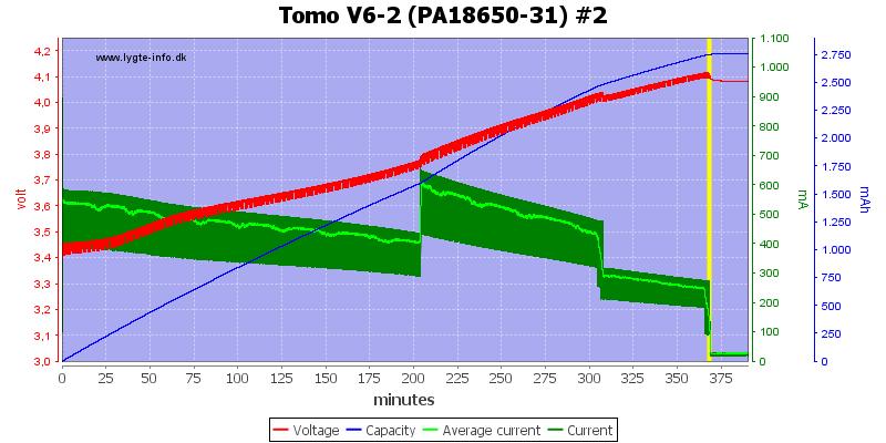 Tomo%20V6-2%20(PA18650-31)%20%232