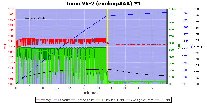 Tomo%20V6-2%20(eneloopAAA)%20%231