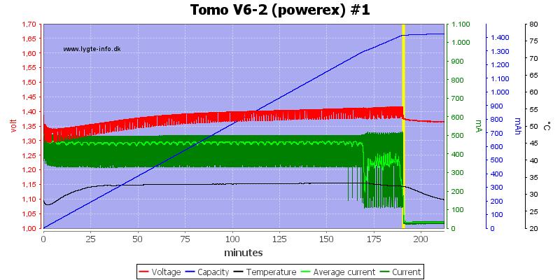 Tomo%20V6-2%20(powerex)%20%231