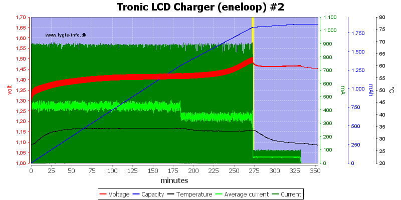 Tronic%20LCD%20Charger%20%28eneloop%29%20%232