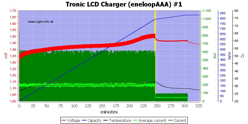 Tronic%20LCD%20Charger%20%28eneloopAAA%29%20%231