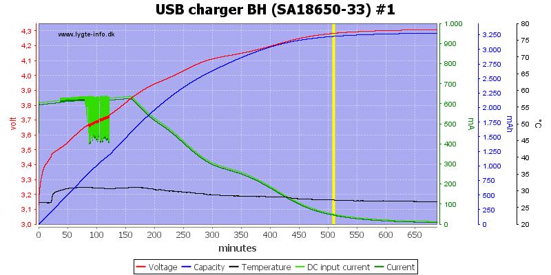 USB%20charger%20BH%20%28SA18650-33%29%20%231