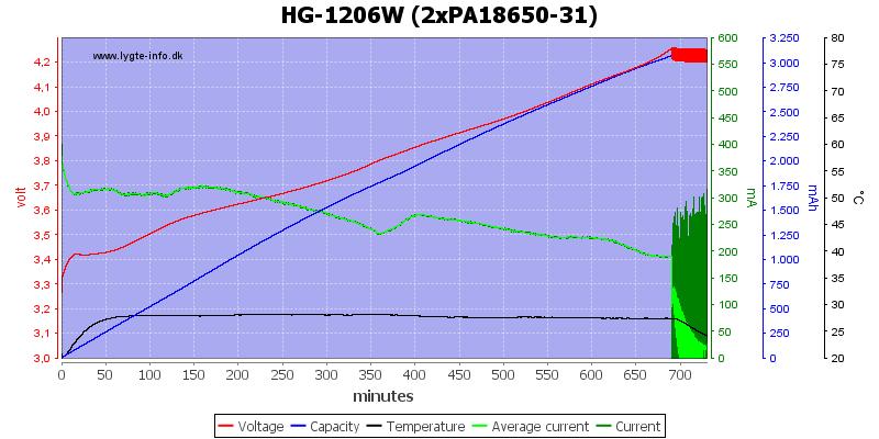 HG-1206W%20(2xPA18650-31)