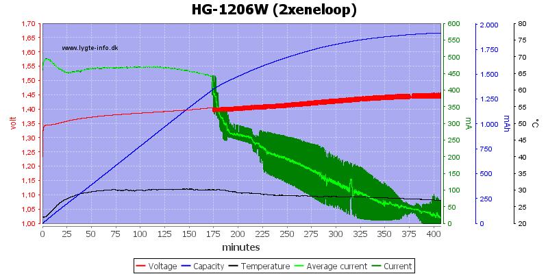 HG-1206W%20(2xeneloop)