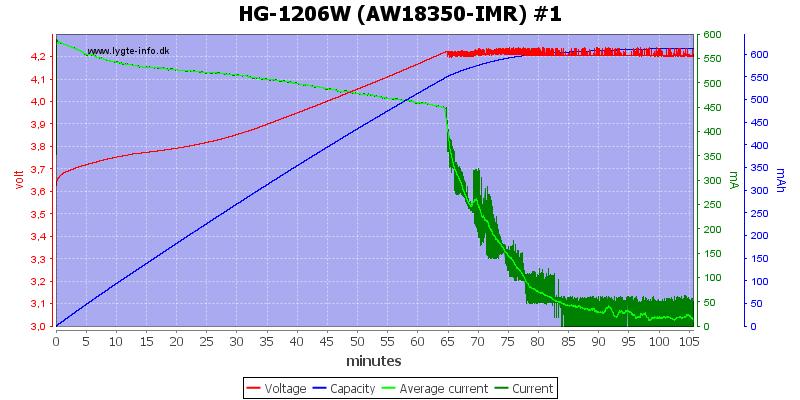 HG-1206W%20(AW18350-IMR)%20%231