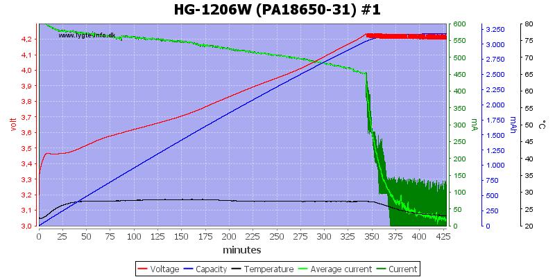 HG-1206W%20(PA18650-31)%20%231