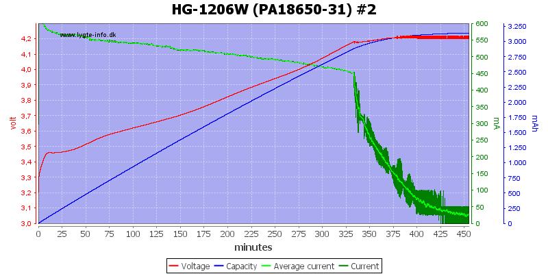 HG-1206W%20(PA18650-31)%20%232