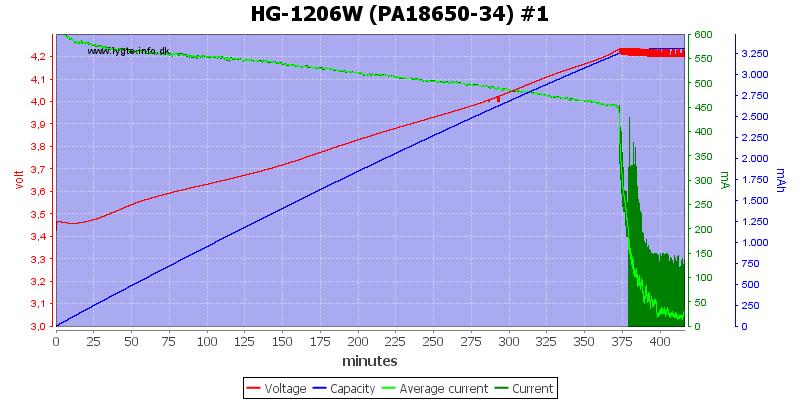 HG-1206W%20(PA18650-34)%20%231