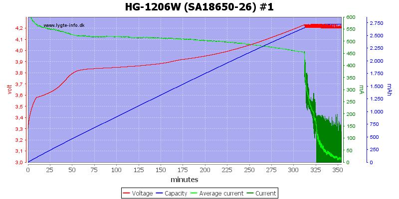 HG-1206W%20(SA18650-26)%20%231