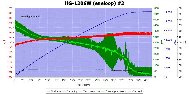 HG-1206W%20(eneloop)%20%232