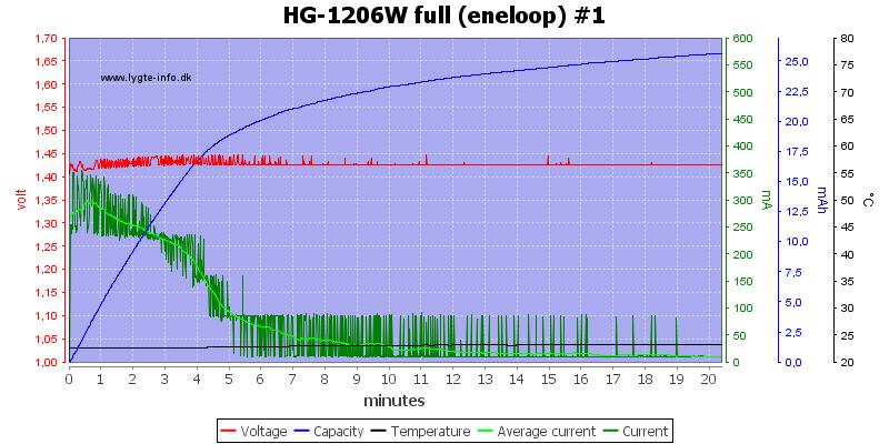 HG-1206W%20full%20(eneloop)%20%231