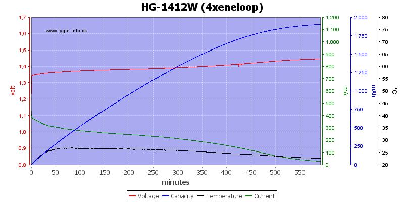 HG-1412W%20(4xeneloop)