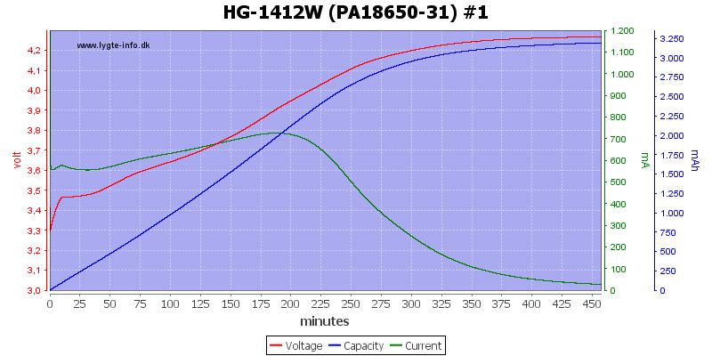 HG-1412W%20(PA18650-31)%20%231