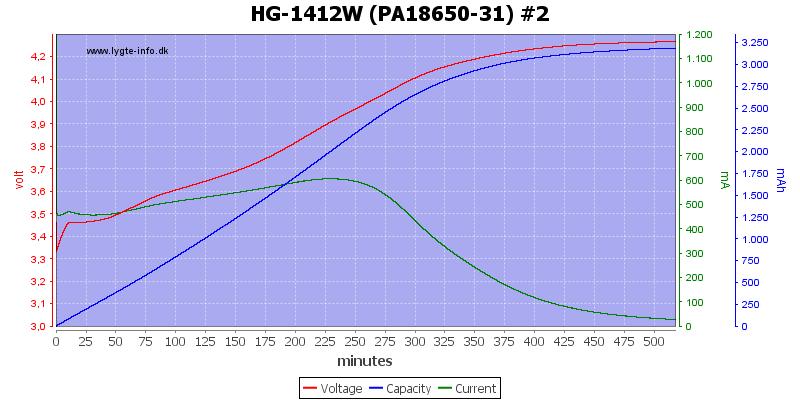 HG-1412W%20(PA18650-31)%20%232