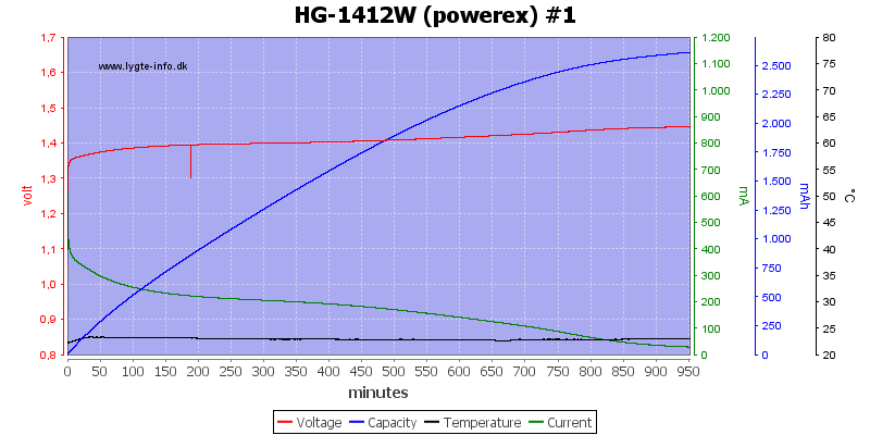 HG-1412W%20(powerex)%20%231