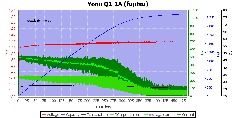 Yonii%20Q1%201A%20%28fujitsu%29