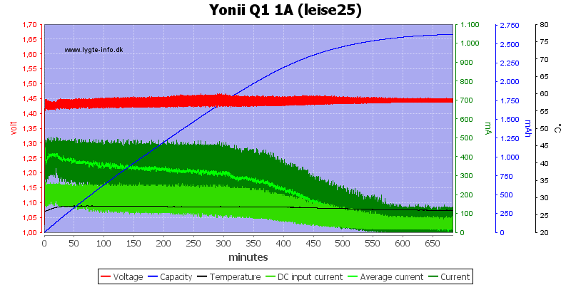 Yonii%20Q1%201A%20%28leise25%29