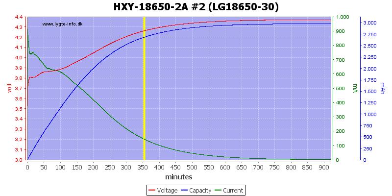 HXY-18650-2A%20%232%20(LG18650-30)