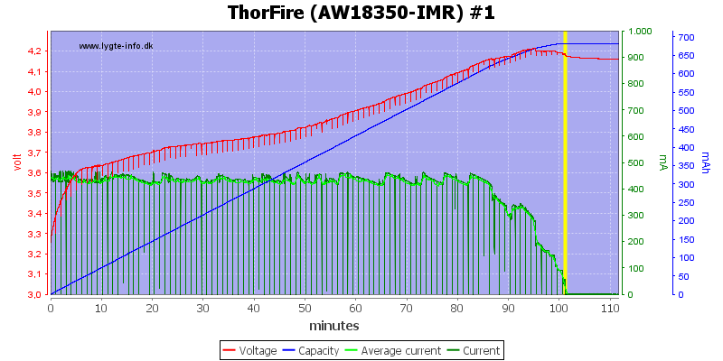 ThorFire%20(AW18350-IMR)%20%231