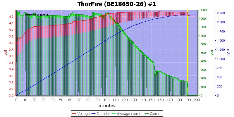 ThorFire%20(BE18650-26)%20%231