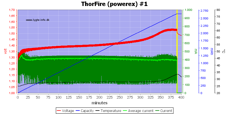 ThorFire%20(powerex)%20%231