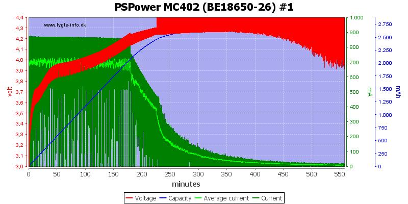 PSPower%20MC402%20%28BE18650-26%29%20%231