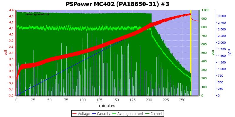 PSPower%20MC402%20%28PA18650-31%29%20%233