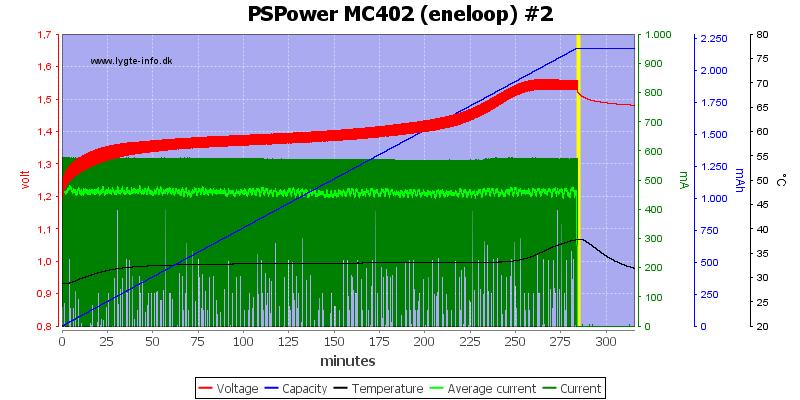 PSPower%20MC402%20%28eneloop%29%20%232