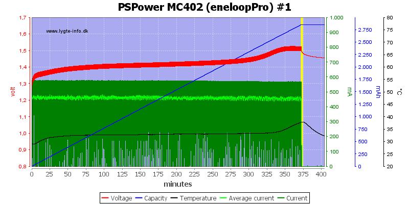 PSPower%20MC402%20%28eneloopPro%29%20%231