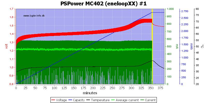 PSPower%20MC402%20%28eneloopXX%29%20%231