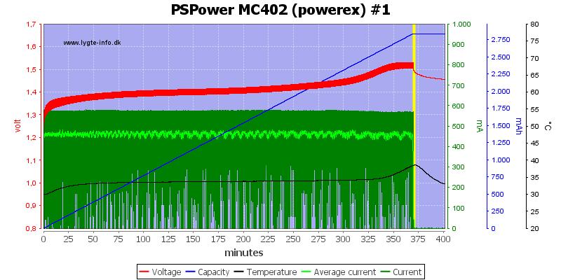 PSPower%20MC402%20%28powerex%29%20%231