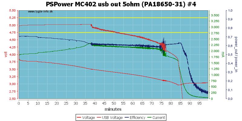PSPower%20MC402%20usb%20out%205ohm%20%28PA18650-31%29%20%234