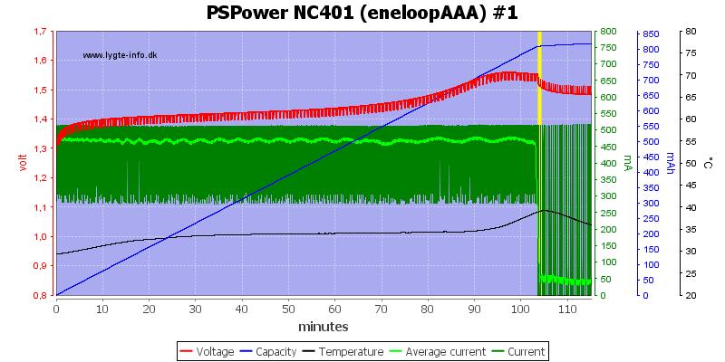 PSPower%20NC401%20%28eneloopAAA%29%20%231