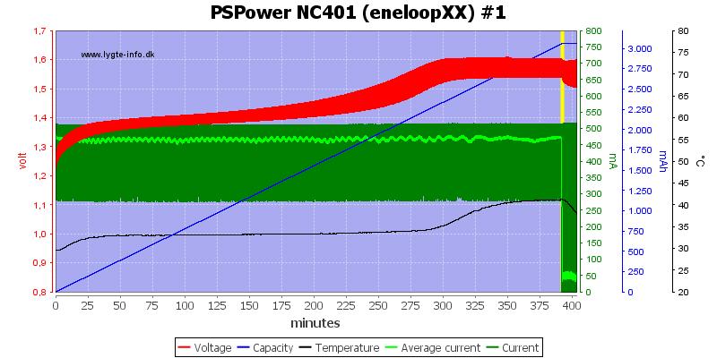 PSPower%20NC401%20%28eneloopXX%29%20%231
